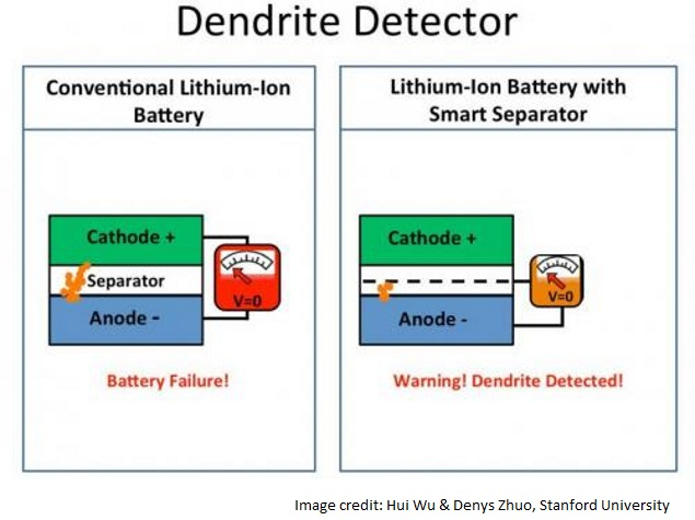 battery_comparison_stanford_university.jpg