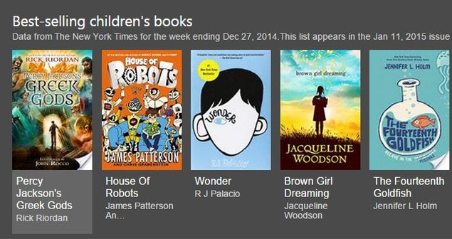 Top Selling Kids Books