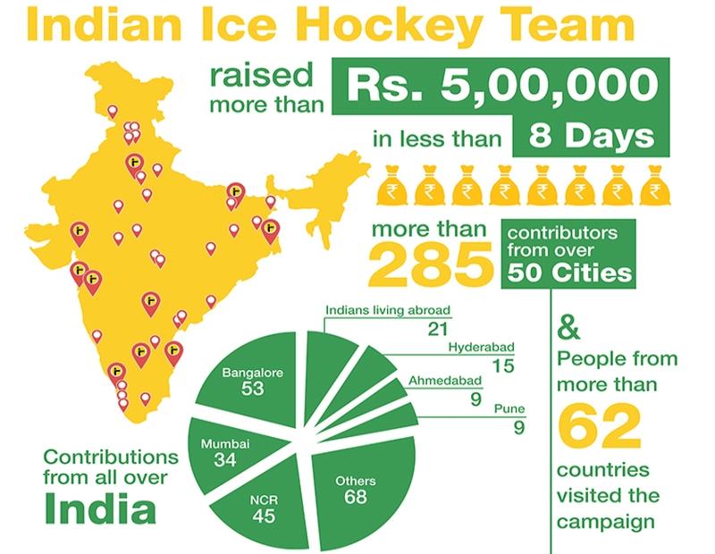 bitgiving_ice_hockey.jpg