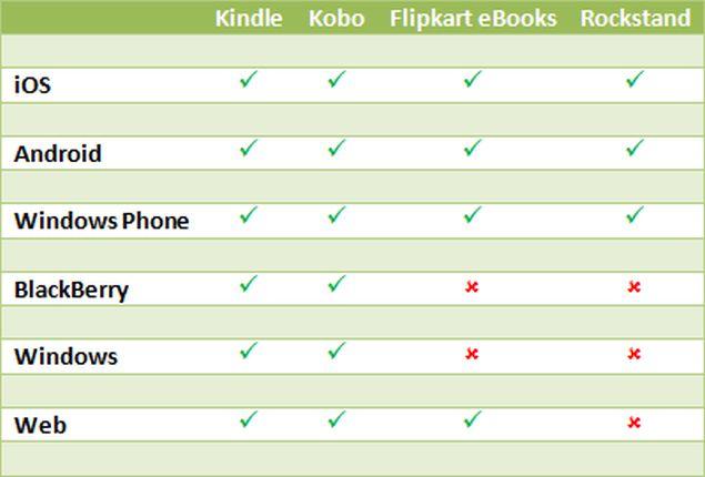 books_platforms.jpg