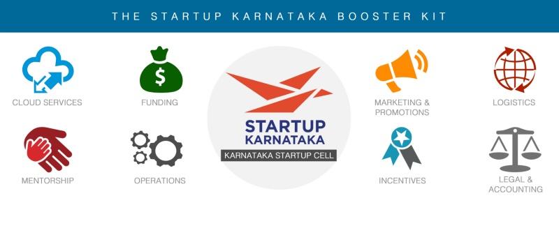 Karnataka Unveils Booster Kit for Startups
