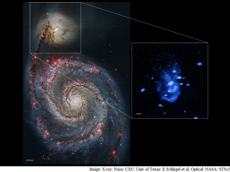 Nasa's Chandra X-ray Observatory Finds Burping Supermassive Black Hole