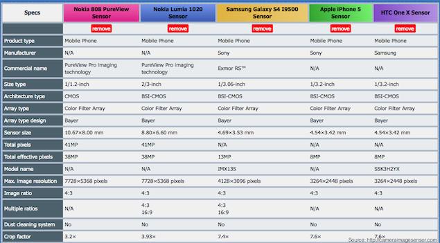 camera_comparison_sheet.png
