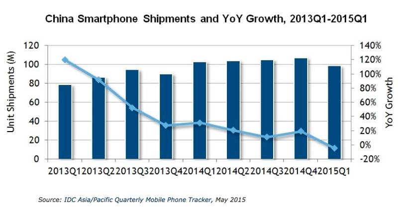 china_smartphone_market.jpg
