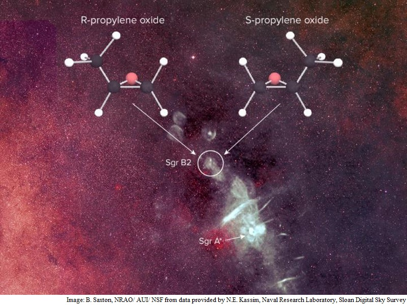 Groundbreaking Discovery of Organic Molecule in Space