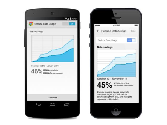 Google updates Chrome for Android and iOS, says it reduces data usage by half