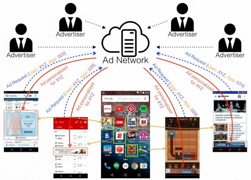 data_ads_gtech.jpg