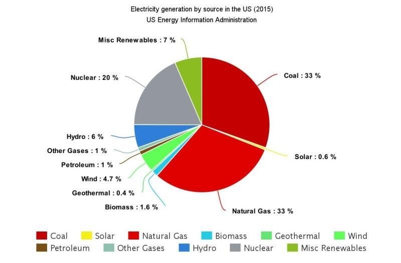 eia_energy_data.jpg