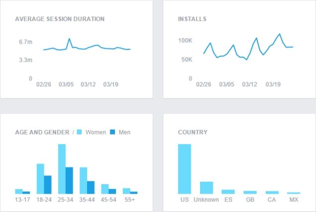 facebook_app_analytics.jpg