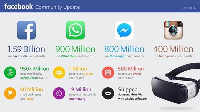 facebook_community_update_pic.jpg