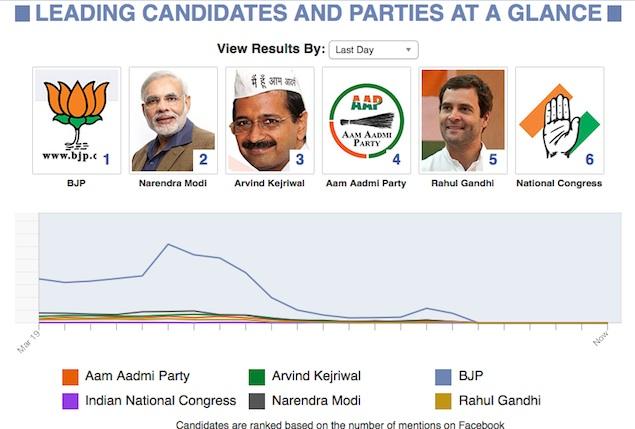 facebook_election_tracker.jpg