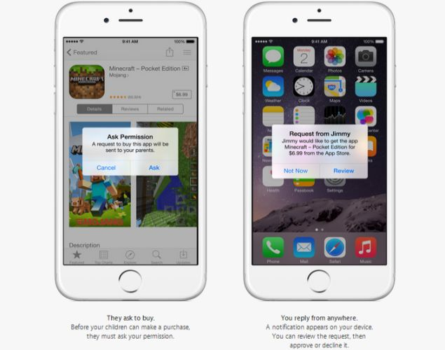 How to Set Up iOS 8's Family Sharing Feature and Why It Is Super Useful