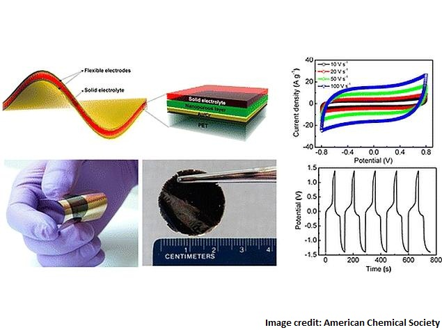 New thin-film batteries to help usher in bendable, wearable