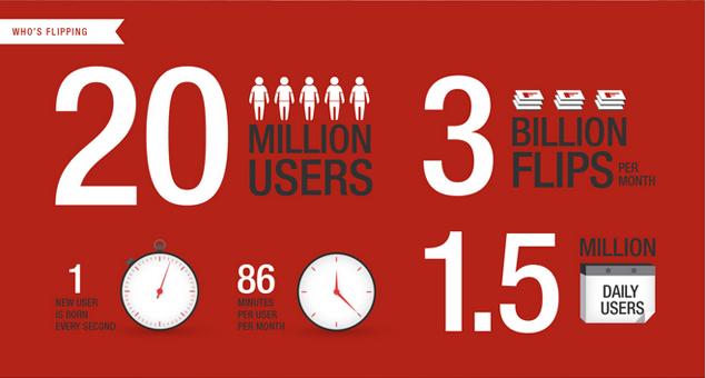flipboard-users.jpg