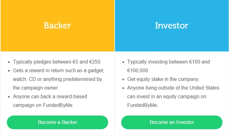 funded_by_me_backer_investor.jpg