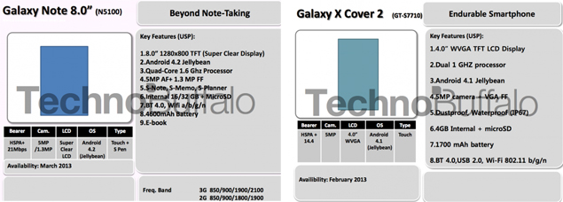 Samsung Galaxy Note 8.0, X Cover 2, Galaxy Young, Pocket Plus 'confirmed' in leaked company roadmap