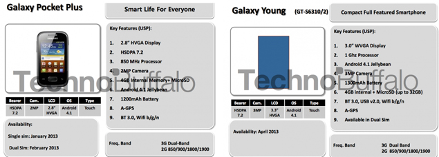 galaxy-pocket-plus-young-roadmap.jpg