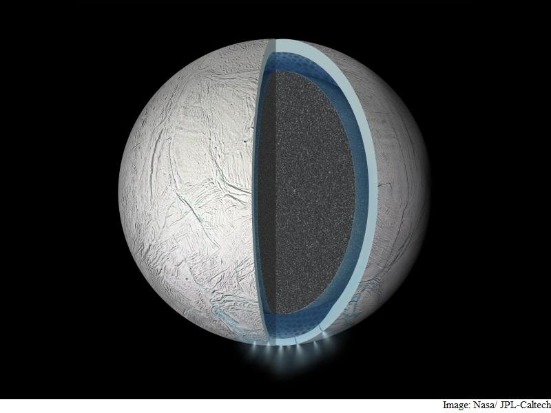 Nasa's Cassini Probe Spots Global Ocean on Saturn's Moon Enceladus