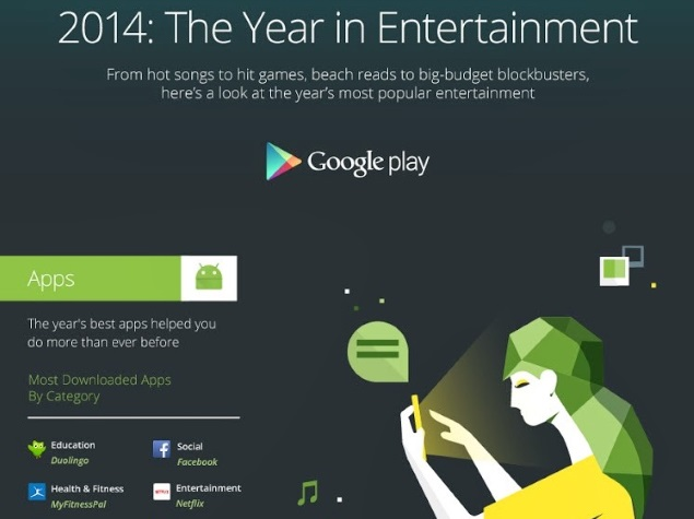 Google Reveals Top Apps, Books, Movies, and Music of 2014