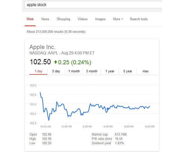 google_stock_card.jpg