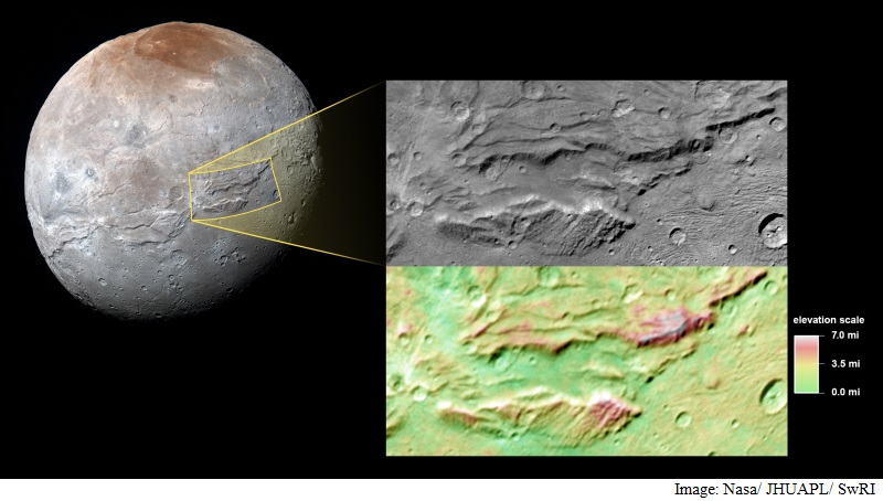 Pluto's Largest Moon Likely Fractured by Sub-Surface Ocean: Nasa