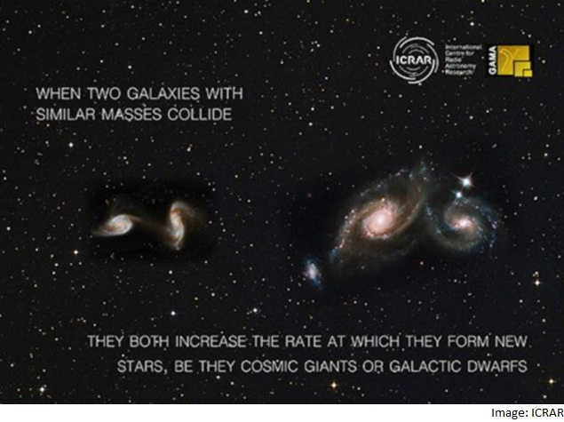 Scientists Find What Happens When Galaxies Collide