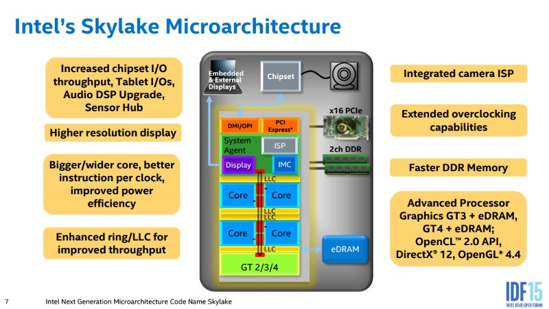 Intel 'Skylake' CPU, Graphics, Security, and Power
