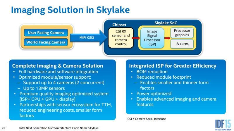 idf_skylake_deck_cameraisp_intel.jpg