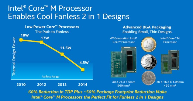 intel_core_m_slide1_intel.jpg