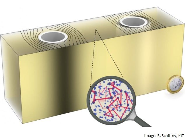 Portable 'Invisibility Cloak' Invented by Researchers