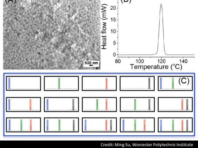 Invisible Bar Codes With Nanoparticles to Help Thwart Counterfeiting