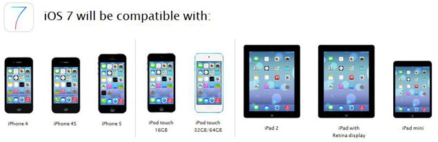 Ios 7 Will Your Iphone Ipad Or Ipod Touch Get The New Features Technology News