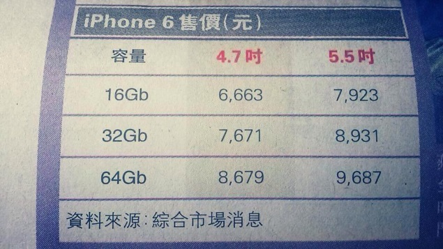 iPhone 6 Pricing Tipped for All Models Ahead of September 9 Launch