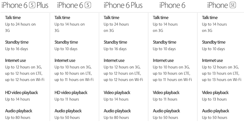 iphone_comparison_table.jpg