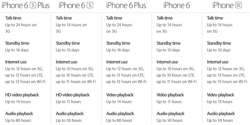 iphone_comparison_table.jpg