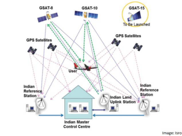 Isro's Gagan Satellite-Based Navigation System Launched