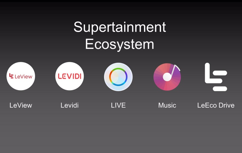 LeEco to Invest Rs. 1,330 Crores on Content Aggregation in India: Report