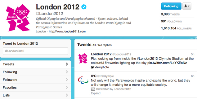 London 2012 Olympics saw 150 million tweets, football most talked about sport
