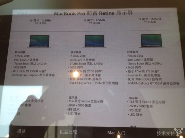 Refreshed MacBook Pro Retina Laptops to Launch on Tuesday: Report