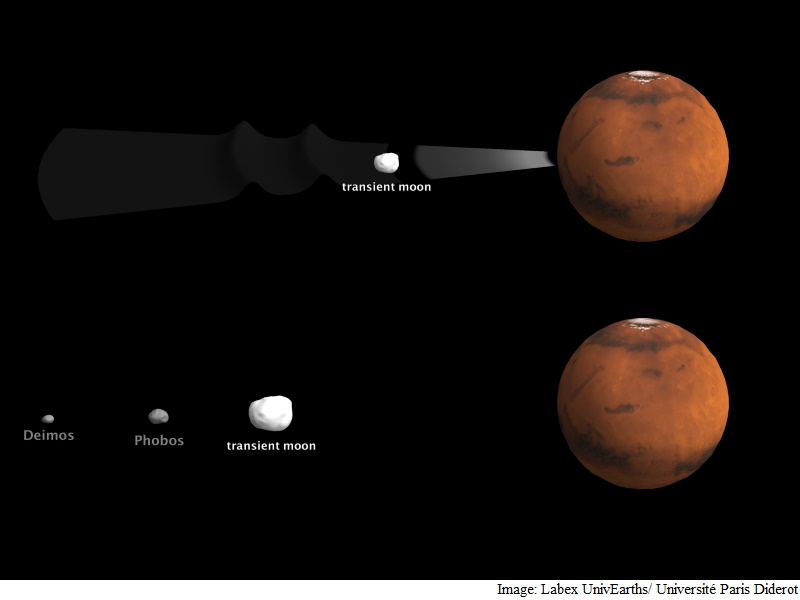 Martian Moons Not 'Captives' of Red Planet, Say Studies