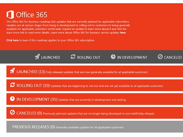 Microsoft Reveals Office 365 for Business Roadmap and First Release Program
