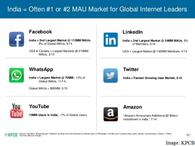 mobile_usage.jpg