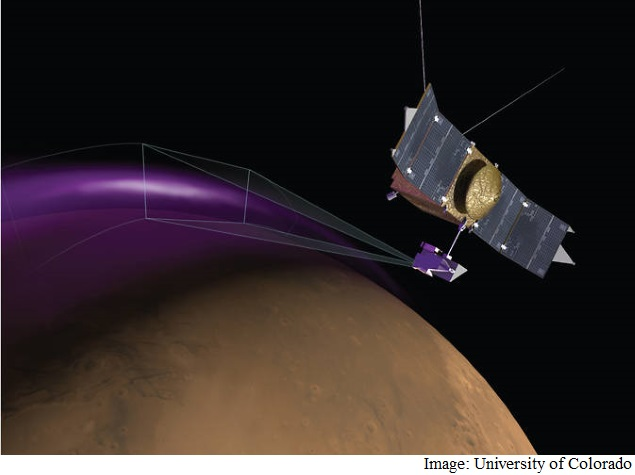 Nasa's Asteroid Redirect Mission Sets Sights on Mars
