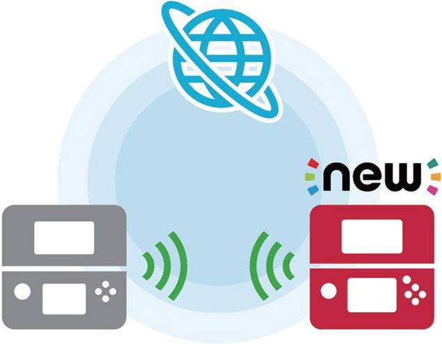 new_nintendo_3ds_transfer_guide_1.jpg
