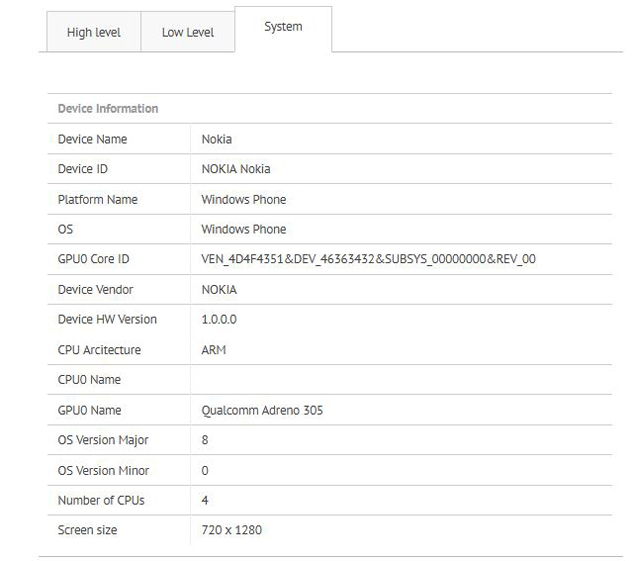 Nokia's first quad-core mobile device pops up in benchmarks