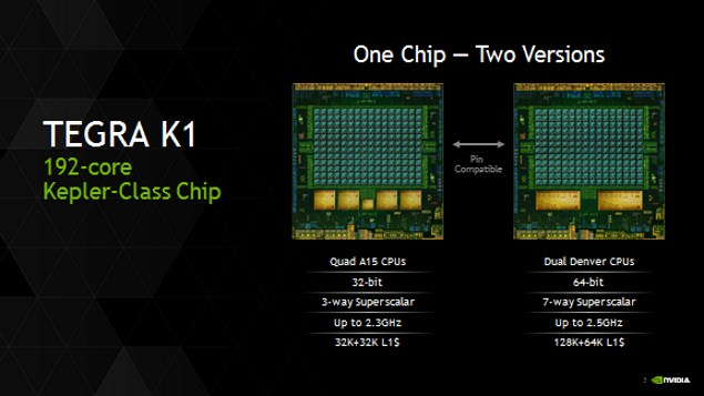 Nvidia Releases Details of Upcoming 64-bit Tegra K1 'Project Denver'