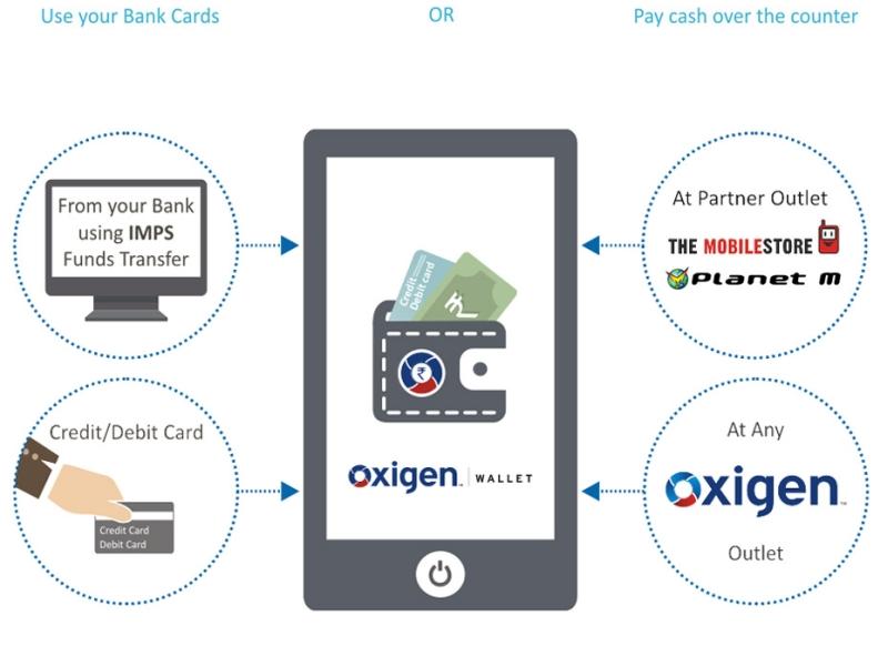 oxigen_money.jpg