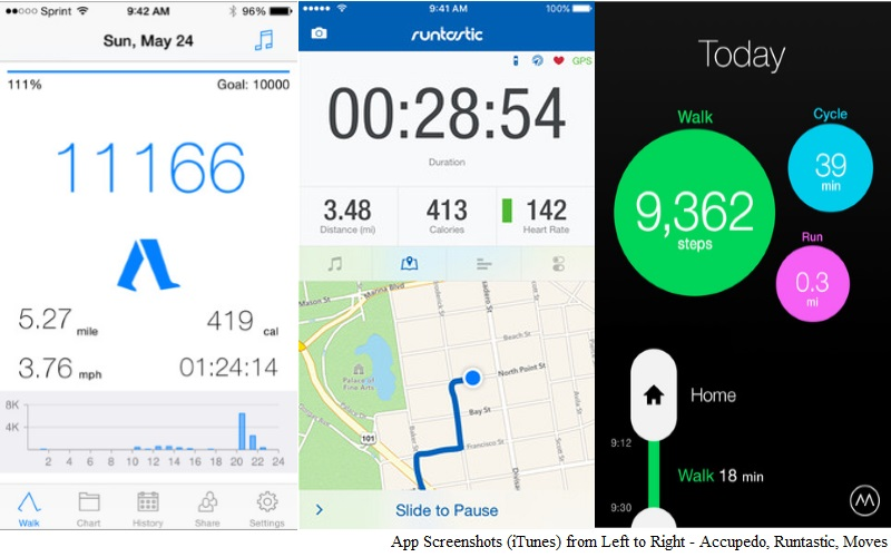 Top 3 Pedometer Apps Are Inaccurate, Study Claims