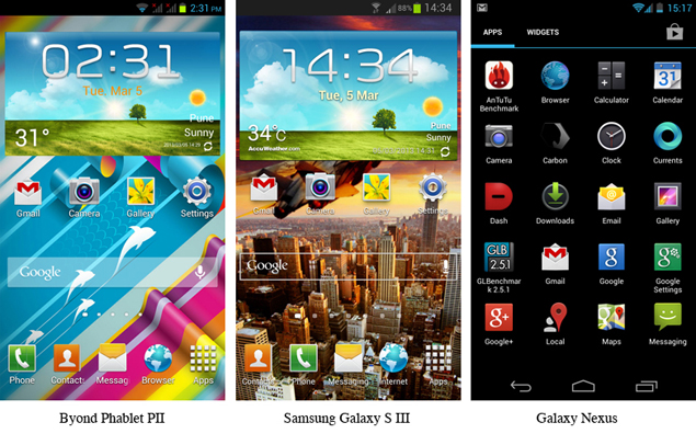 phablet-p-ii-ui-comparison-with others.jpg