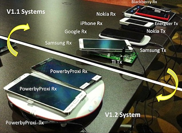 New Qi Wireless Charging Technology Can Charge From a Distance